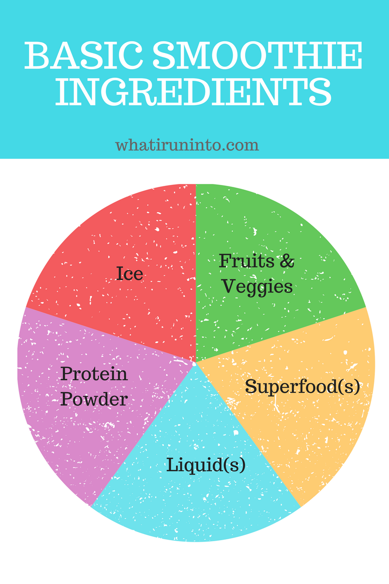 basic-smoothie-ingredients-six-components